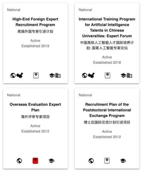 Chinese Talent Program Tracker Featured Image